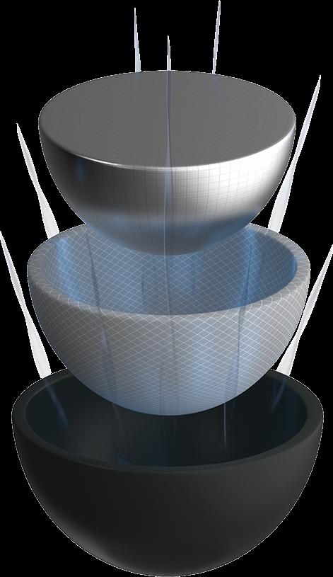 TP5/TP 5x Tri-Fast Core